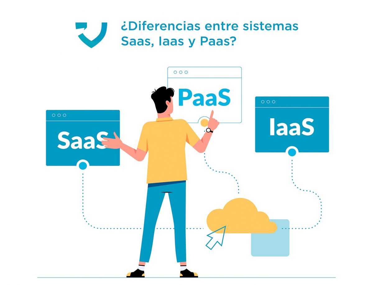 Diferencias entre sistemas IaaS, PaaS y SaaS