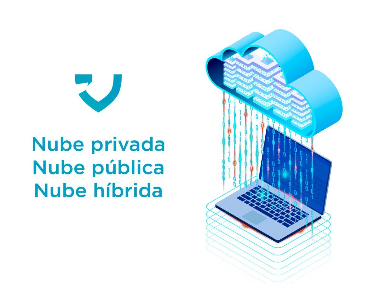 Diferencias entre nube pública, privada e hibrida